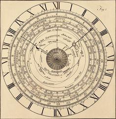Diagram of an Astronomical Clock, n.d.