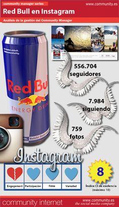 En Community Internet hemos analizado, durante una semana, la gestión del servicio de Community Manager en Instagram de la bebida energética Red Bull (@redbull). He aquí nuestras conclusiones: