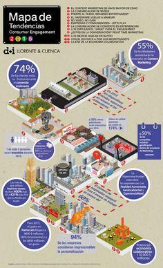 Una infografía con 12 tendencias más relevantes de Consumer Engagement 2015.