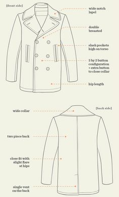 As we approach winter you need a coat that's going to see you through. Here's your guide on how to wear a pea coat.