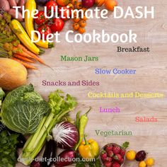 This is mainly a recipe eBook with a wide variety of easy to make Dash Diet friendly recipes with clear directions that anyone can follow and details of everything you may need in the recipes so you can follow the best overall diet in the world so you can start achieving the energy, vitality and weight loss results you want. This is a downloadable eBook so you can have easy access with your network.