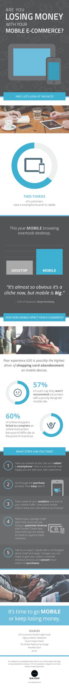 Asks If You're Losing Money On Mobile eCommerce [infographic] Simple stats, and some straight forward next steps. it may be a long one - but it's worth a look