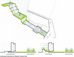 architecture diagram layout
