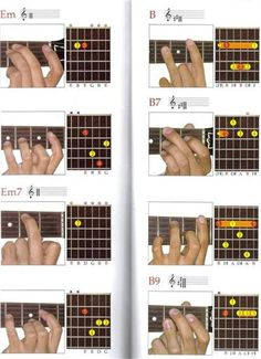 Learn To Master All The Essential Guitar Chords
