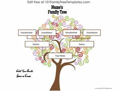 Free family tree template that can be customized online. | Family ...
