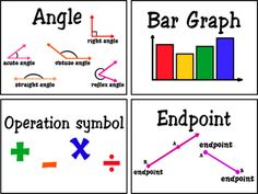 These are great vocabulary cards for Math. The best part is - they are free!!! Check out Ladybug Teacher Files!