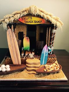 The Gingerbread House theme isn't just for the holidays anymore......The Ritz-Carlton, Laguna Niguel has added a beach twist!!