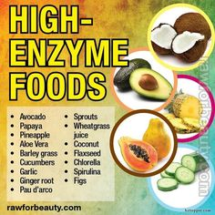 High Enzyme Foods: Taking digestive enzymes as a supplement can be beneficial, but when possible always try to first get what you need from natural foods. Raw Food Recipes, Healthy Recipes, Healthy Foods, Vegetable Recipes, Healthy Skin, Vegetarian Recipes, Dinner Recipes, Healthy Life, Healthy Living