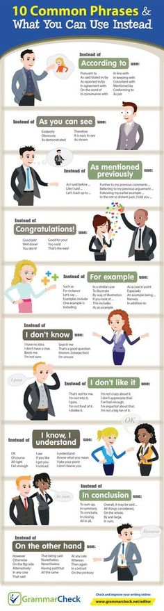10 Common Phrases & What You Can Use Instead (Infographic) -. - Wortschatz Common Phrases & What You Can Use Instead (Infographic) - English Phrases, English Words, English Grammar, Teaching English, English Language, Gcse English, Listening English, Learn English Speaking, Japanese Language