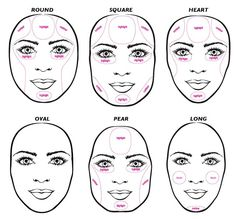 Contouring for your face shape!