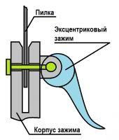 Электролобзик: Эксткнтриковый зажим-проект.jpg