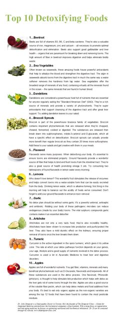 Top 10 Detoxing Foods - Health & Fitness - Health & Nutrition - Nutrition - Holistic - Organic - Organic Food - Whole Foods - Health Foods - Healthy Foods - Healthy Lifestyle - Wellness - All Natural Foods - Check in with Your Spiritual Health at www.DeniseDivineD.com/reiki-healings - Get Your FREE Feng Shui Design Tips at www.DeniseDivineD.com