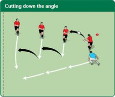 This Sevens defence drill will improve your team's defensive systems. Using Sevens in your rugby coaching sessions helps many aspects of your team's game and makes those end-of-season tournaments easier to plan for and enjoy. Rugby Drills, Rugby Coaching, Rugby Training, Improve Yourself, Football, Game, Boys, Sports, Ideas