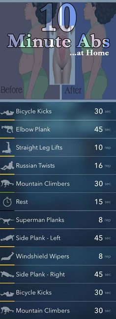 10 Min ABS Workout – at Home http://www.weightlossjumpstar.com/category/product-reviews/