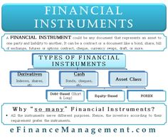 Financial instruments carry a monetary value and are legally enforceable. One can also create, modify and trade such instruments. Bookkeeping And Accounting, Bookkeeping Business, Accounting And Finance, Wealth Management, Money Management, Business Management, Project Management, Economics Lessons, Business And Economics