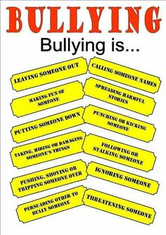 Bullying is.......