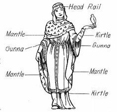 12th century women's clothing - Google Search