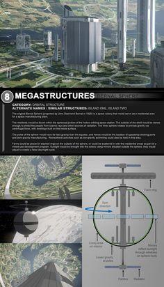 Megastructures 8 Bernal Sphere, Neil Blevins on ArtStation at https://www.artstation.com/artwork/bWy2v