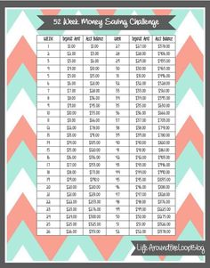 52 Week Money Saving Challenge- Do it in reverse or divide the amount by the weeks and make the weekly amount more doable.