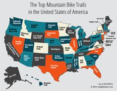Check out Colorado's top mountain bike trails! | The Top Mountain Bike Trails in the USA, State by State | www.cordilleraliving.com