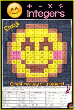 This printable is a super fun way for students to practice adding, subtracting, multiplying and dividing integers. Perfect as a review, math center, homework, or sub tub. Display the completed copies on a classroom / hallway bulletin board for all to admire!