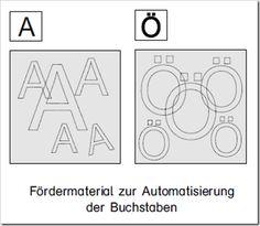 Automatisierung der Buchstaben Learning Letters, Lesson Plans, School Stuff, Worksheets, Kindergarten, German, Symbols, Teaching, Number