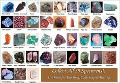 gemstones and crystal charts | Precious and Semi-Precious Stones