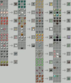 Minecraft Basic Items | results from specific minecraftwiki net kraft completelist minecraft ...