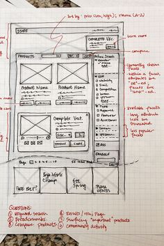 40 Examples Of Web Design Sketches And Wireframes Wireframe Design, Ui Ux Design, Interface Design, Sketch Website, Mise En Page Web, User Experience Design, Website Design Inspiration, Layout, Design Reference