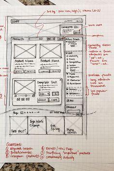 Sketched Wireframe | Flickr - 사진 공유!