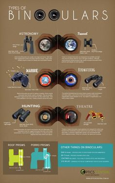 Here is a good overview of different types of binoculars that are best suited for certain activities.