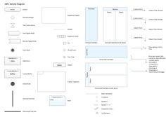 Uml component diagram example for a content management system cms uml activity diagram design elements 28 images package diagram for exle atm ie http twuanho design elements activity diagram design elements ccuart Images