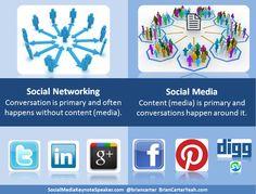 Puppies & Infographics: Social Networking vs. Social Media