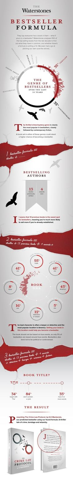 A formula for the best selling novel - full infographic