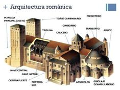 Cathedral Architecture, Romanesque Architecture, Roman Architecture, Historical Architecture, Romanesque Art, Architecture Concept Drawings, Roman City, Cathedral Church, Old Maps