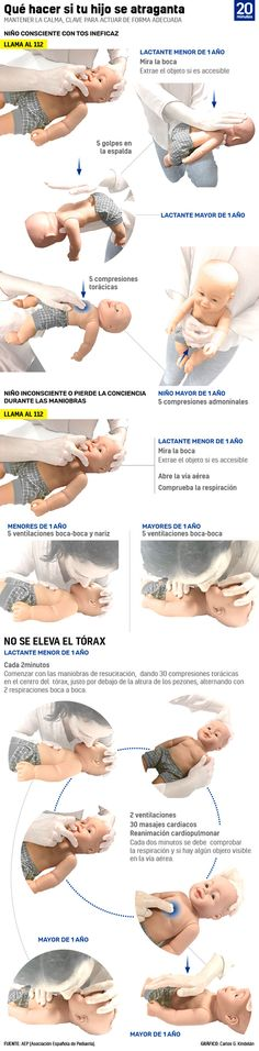 Cómo actuar en caso de atragantamiento Baby F, Mom And Baby, Pregnant Nurse, Baby Cooking, Future Mom, Baby Health, Baby Milestones, Pregnancy Workout, Early Childhood Education
