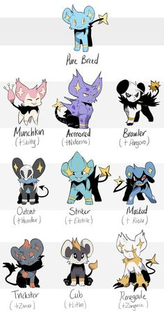 Pokemon Memes, Pokemon Breeds, Pokemon Alola, Pokemon Eeveelutions, Pokemon Ships, Pokemon Comics, Pokemon Funny, Pokemon Fusion Art, Pokemon Fan Art