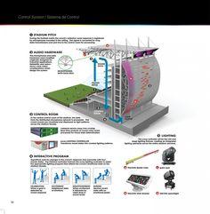 Stadium Engineering