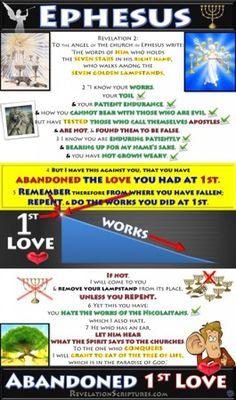 Ephesus Revelation