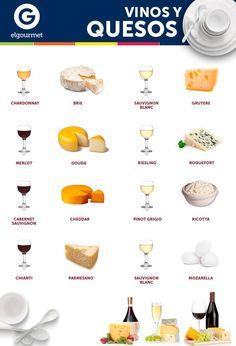 Combinando vinhos e queijos