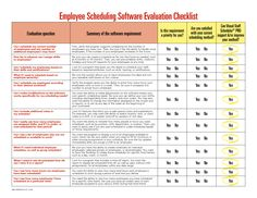 software evaluation matrix | Employee Scheduling Software Evaluation Checklist Course Evaluation, Evaluation Form, Form Example, Schedule Templates, Free Resume, Priorities, Sample Resume, Improve Yourself, Periodic Table