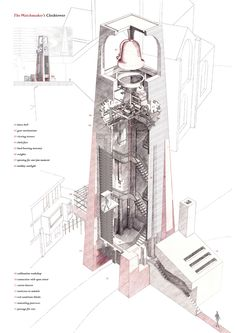 Presidents Medals: All Along The Watchtower(s) – Reviving Coventry's Memories Infrastructure Architecture, Architecture Design, Contemporary Architecture, Architectural Section, Architectural Presentation, Architectural Drawings, Presentation Styles, Ancient Buildings, Concept Diagram
