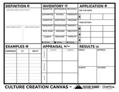 The Culture Creation Canvas Create and assess your company culture visually with this new tool.
