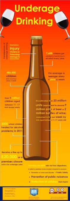 Anti underage drinking idea agree