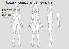 """Where to put some red Paint sexier characters with an """"S""""! Body Reference Drawing, Animation Reference, Body Drawing, Art Reference Poses, Character Model Sheet, Character Modeling, Art Poses, Drawing Poses, V Model"""