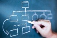 Business Analysis:  Working with Use Cases Coupon $10 90% off #coupon