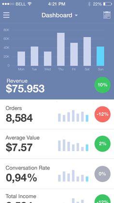 Sagram Analytics iOS by Jan Losert, via Behance