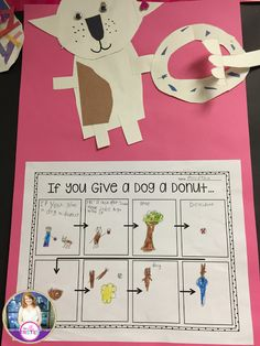 Retelling with If You Give a Dog a Donut. Then students created their own dog.