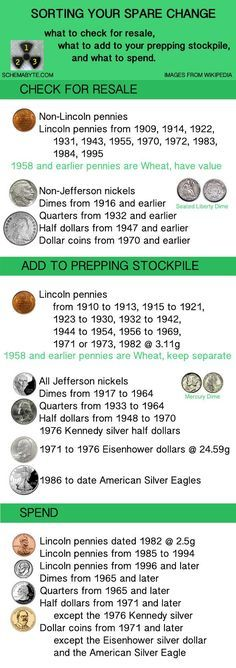 Handling your change. Each year, the United States Mint makes between 14 billion. Handling your change. Each year, the United States Mint makes between 14 billion and 20 billion circulating coins. Old Money, Extra Money, Money Tips, Money Saving Tips, New Swedish Design, Valuable Coins, Rare Coins Worth Money, Valuable Pennies, Rare Pennies