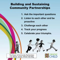 Principal Sharon Jacobs knows how to make the most of community partnerships. Here are the key components and the questions one must ask.